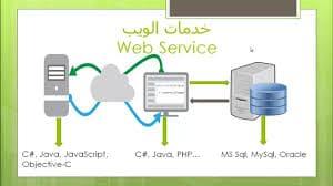 لماذا خدمات الويب؟